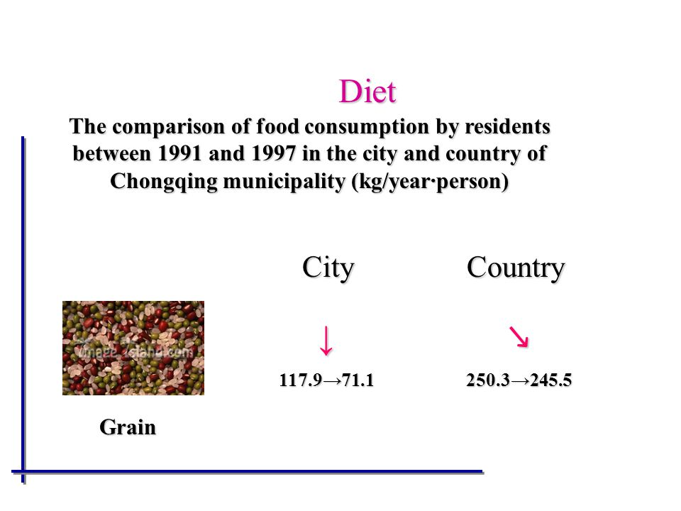 Diet The comparison of food consumption by residents between 1991 and 1997 in the city and country of Chongqing municipality (kg/year·person)