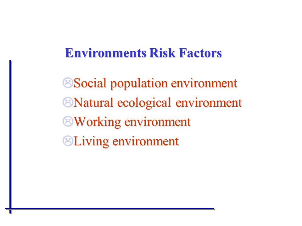 Environments Risk Factors