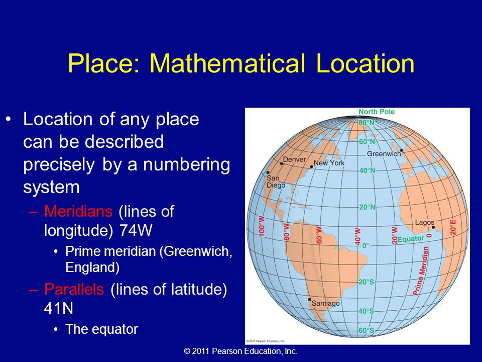 Place: Mathematical Location