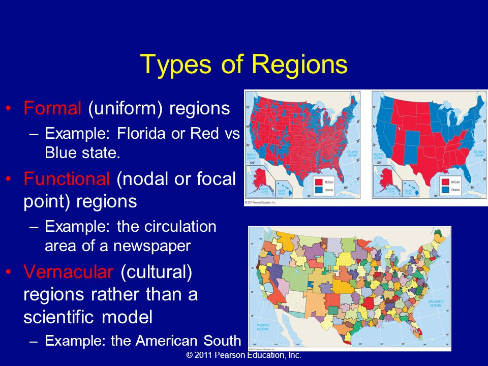 Types of Regions Formal (uniform) regions