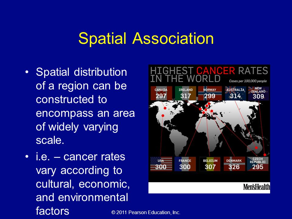 Spatial Association Spatial distribution of a region can be constructed to encompass an area of widely varying scale.