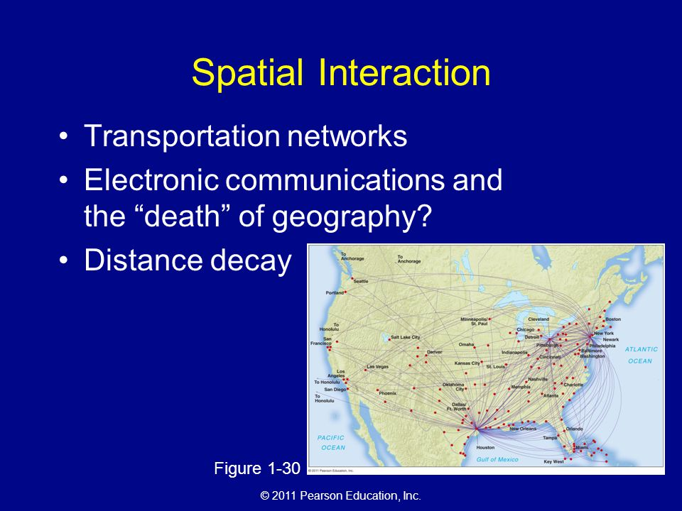 Spatial Interaction Transportation networks