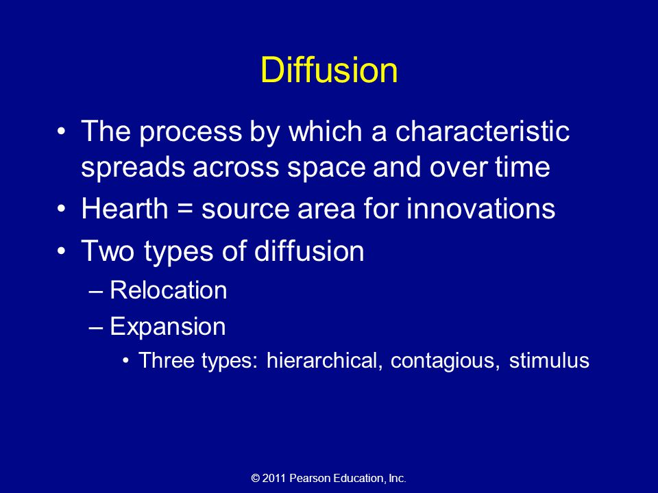 Diffusion The process by which a characteristic spreads across space and over time. Hearth = source area for innovations.