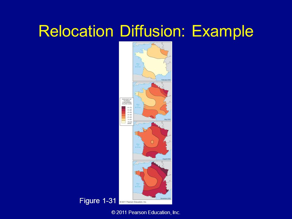 Relocation Diffusion: Example