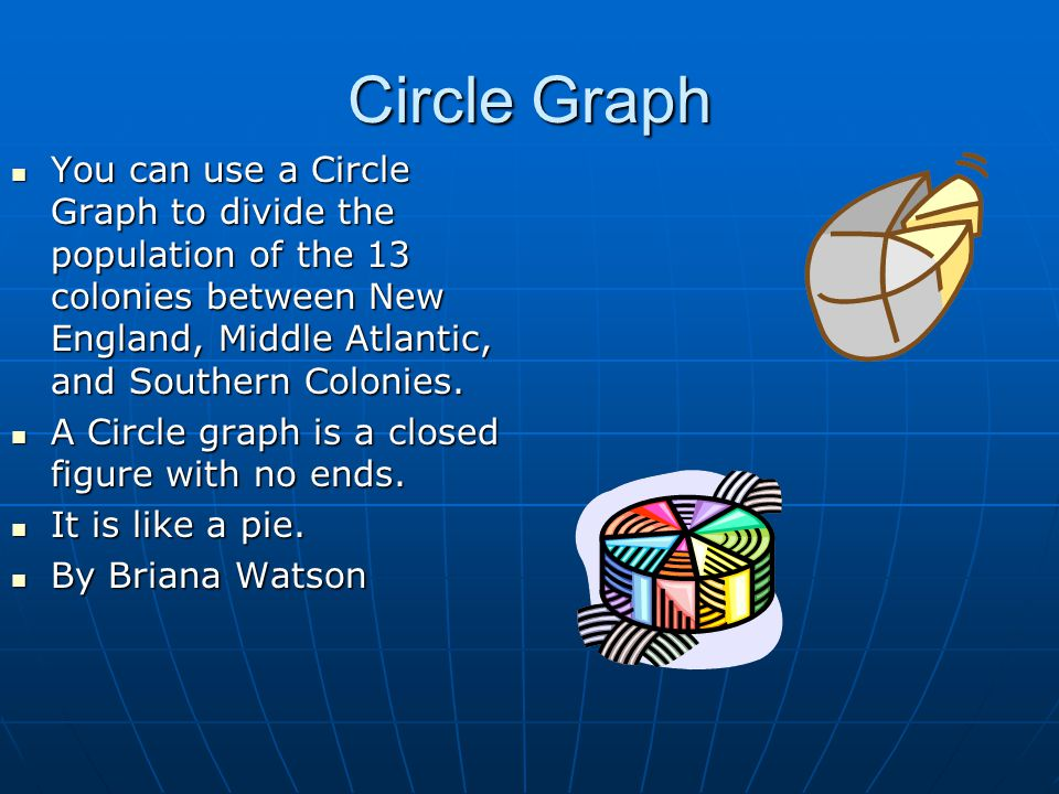 Circle Graph You can use a Circle Graph to divide the population of the 13 colonies between New England, Middle Atlantic, and Southern Colonies.