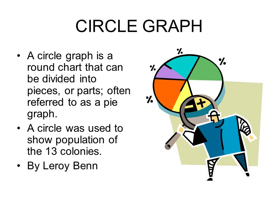 CIRCLE GRAPH A circle graph is a round chart that can be divided into pieces, or parts; often referred to as a pie graph.