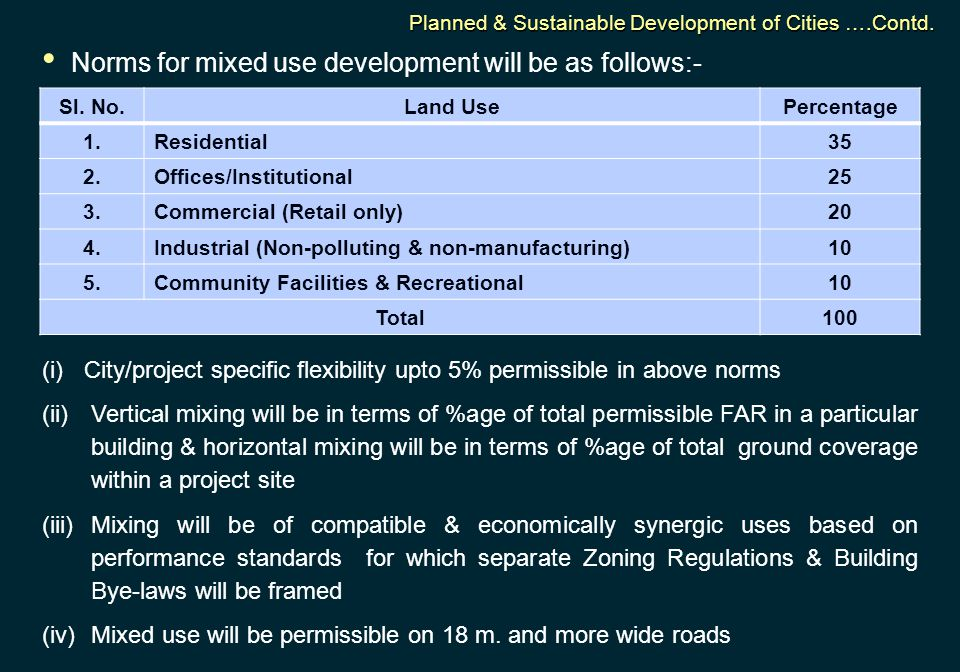 Norms for mixed use development will be as follows:-