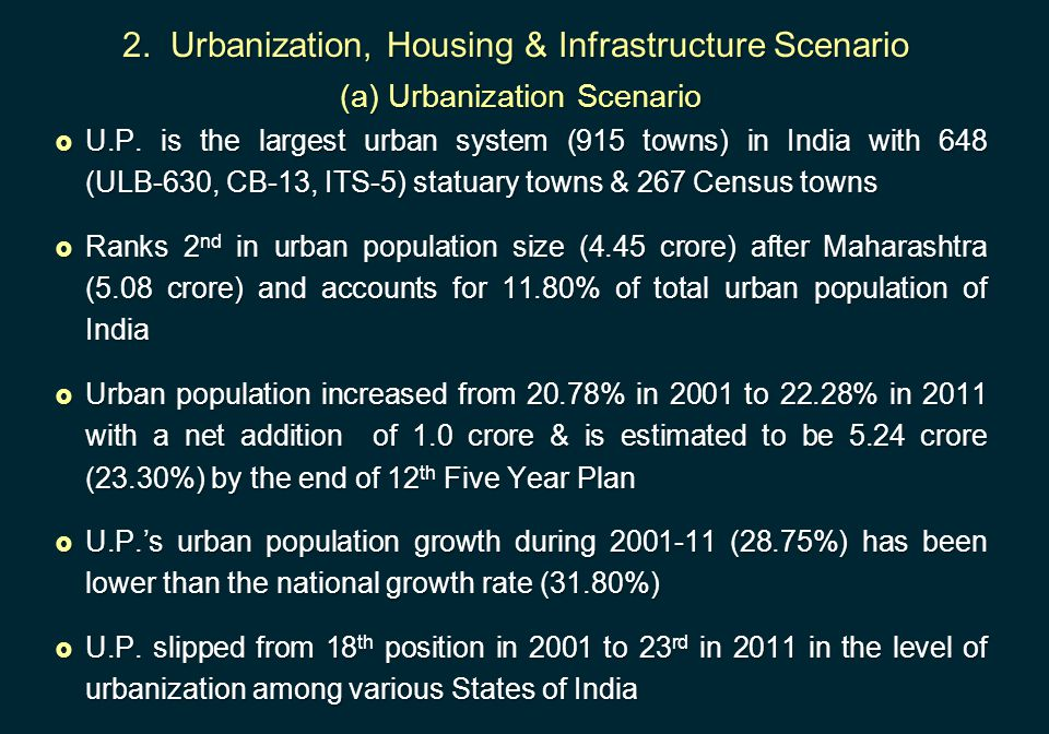 2. Urbanization, Housing & Infrastructure Scenario