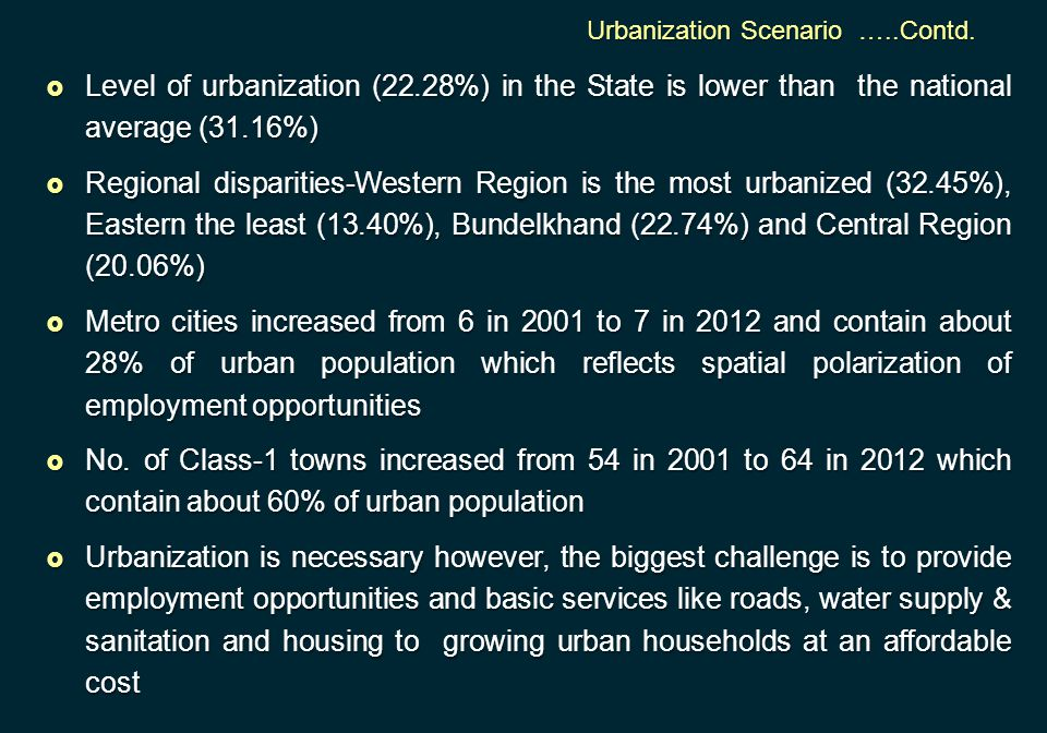 Urbanization Scenario …..Contd.