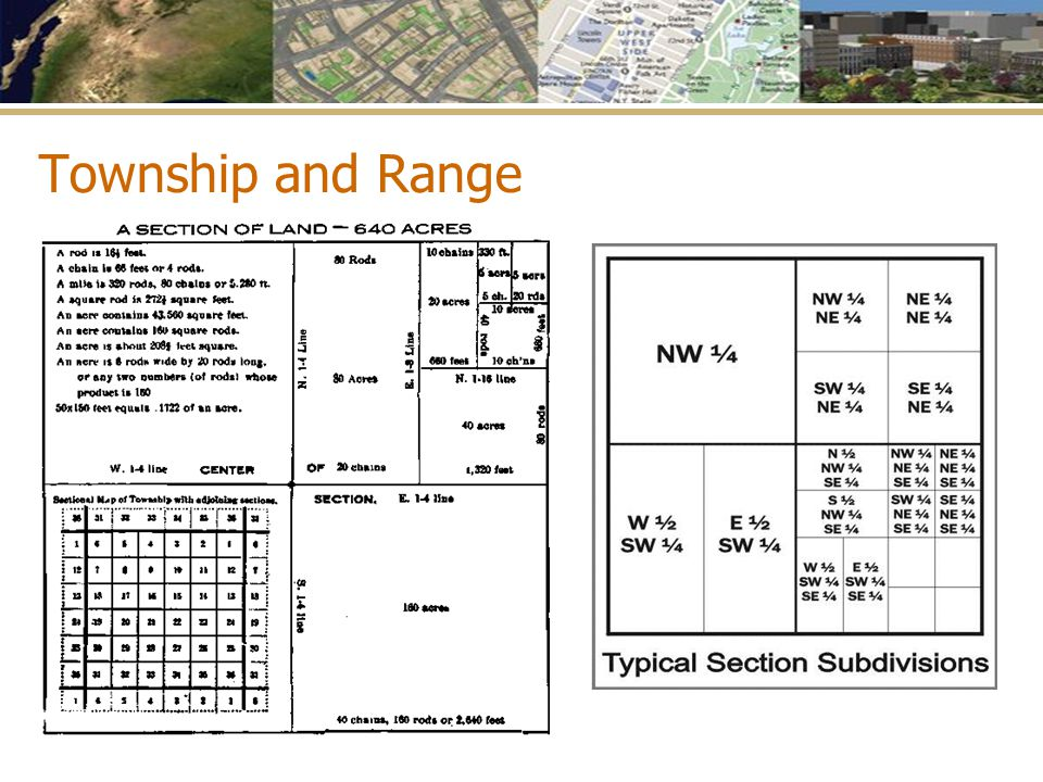 Township and Range