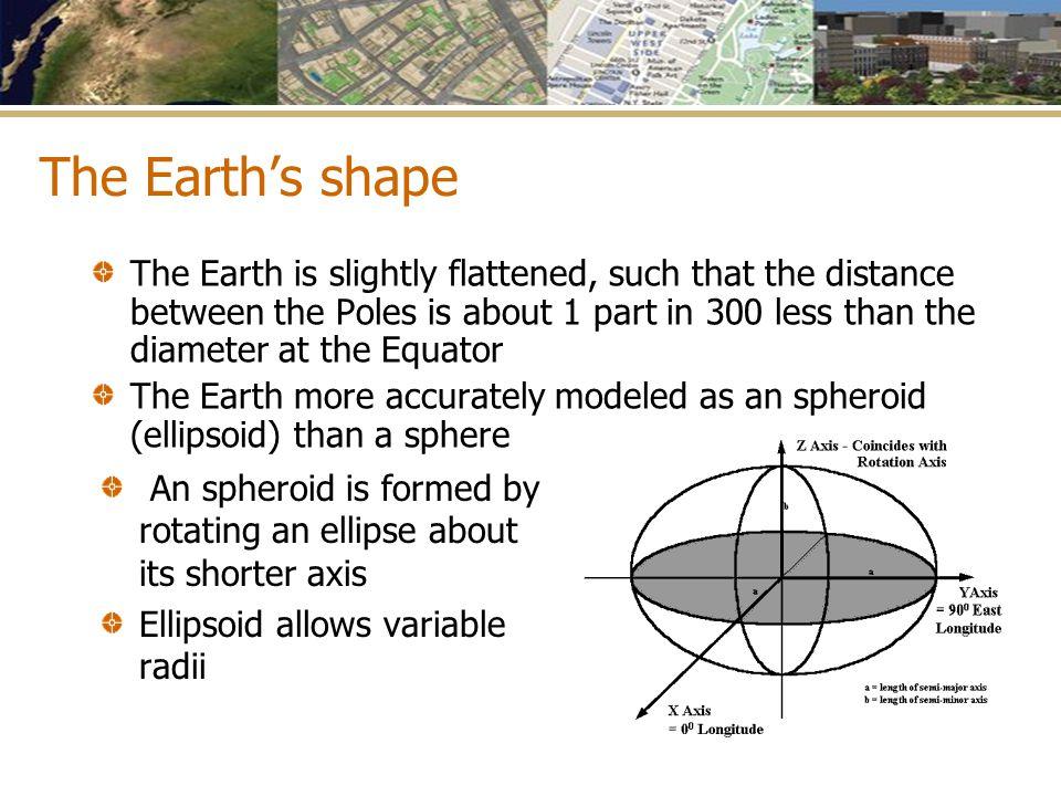 The Earth's shape