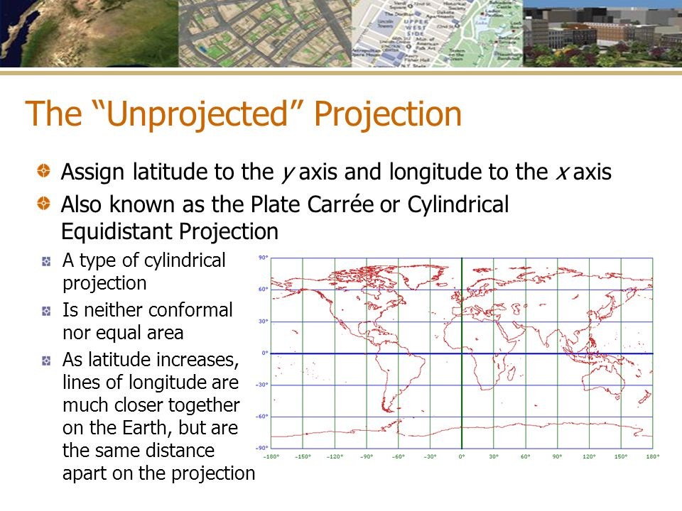 The Unprojected Projection