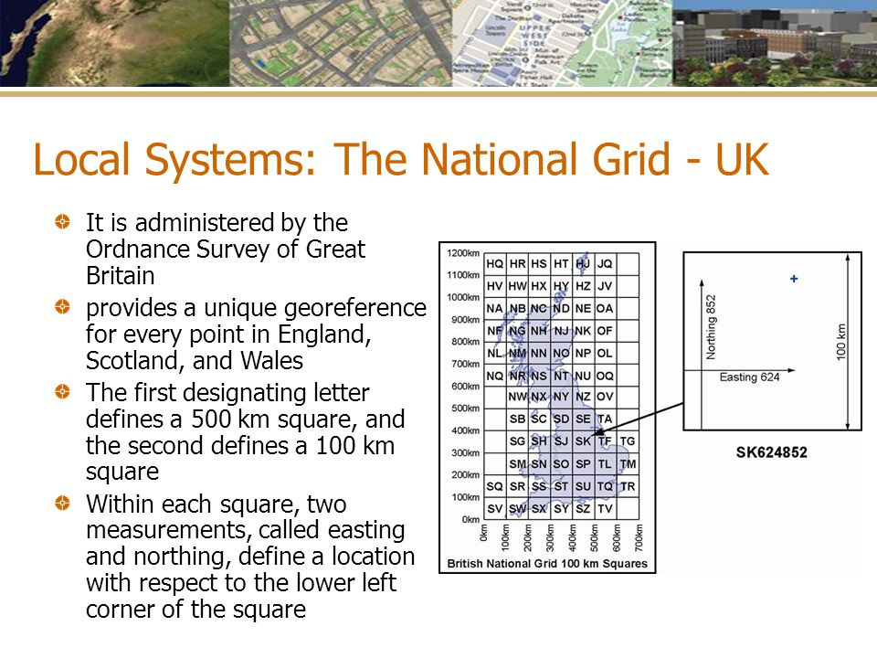 Local Systems: The National Grid - UK