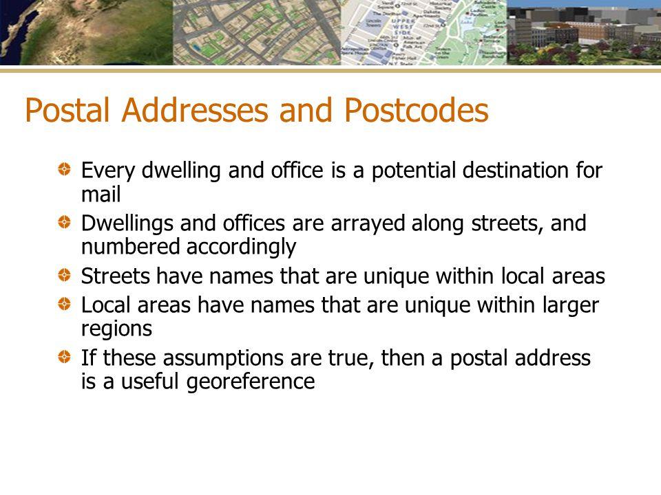 Postal Addresses and Postcodes