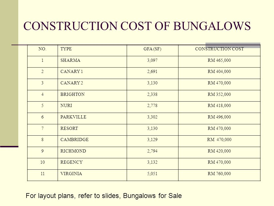 CONSTRUCTION COST OF BUNGALOWS