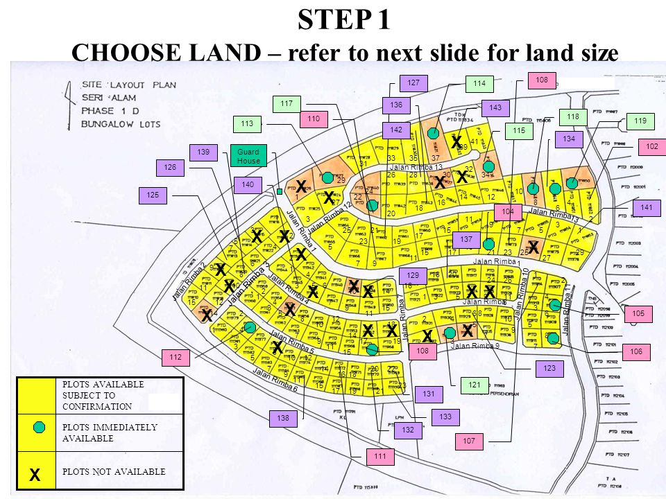 STEP 1 CHOOSE LAND – refer to next slide for land size