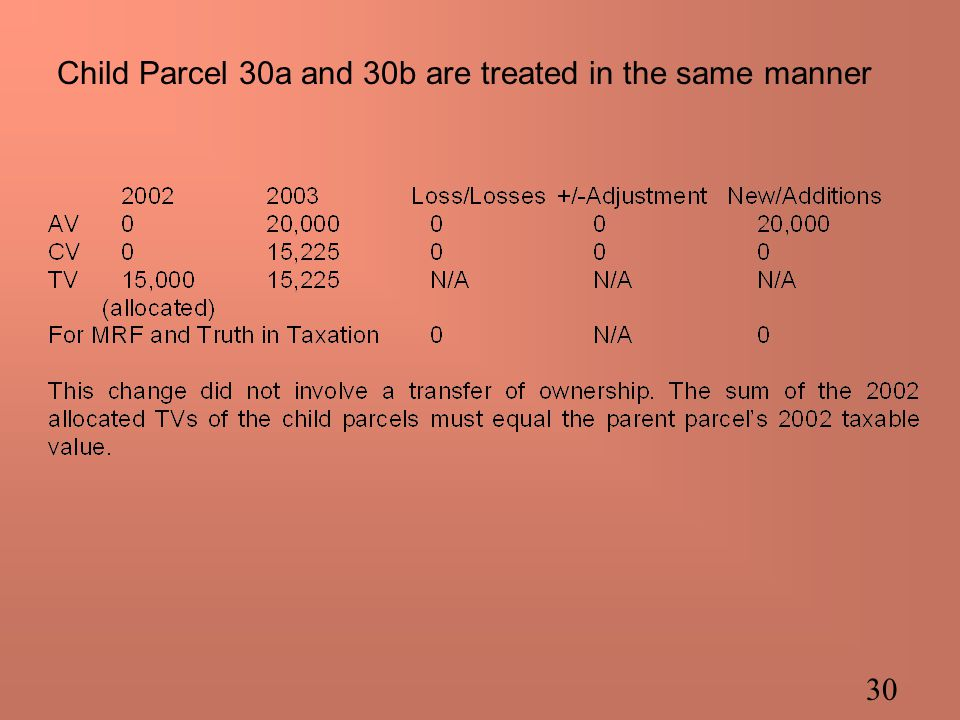 Child Parcel 30a and 30b are treated in the same manner