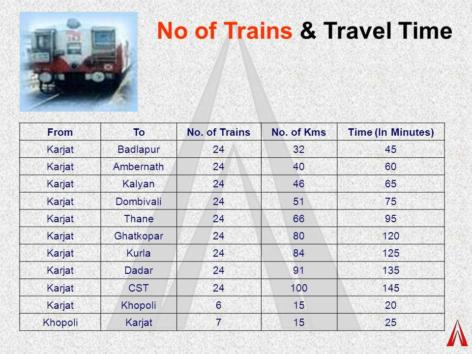 No of Trains & Travel Time