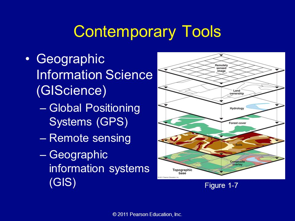 Contemporary Tools Geographic Information Science (GIScience)