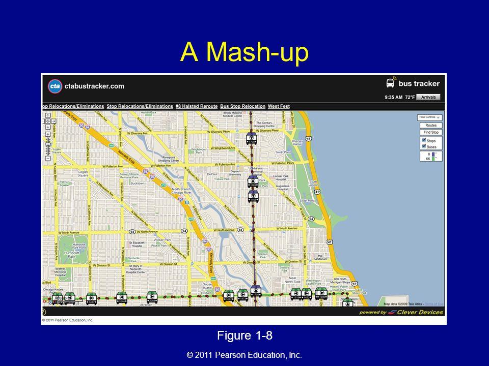 A Mash-up Figure 1-8