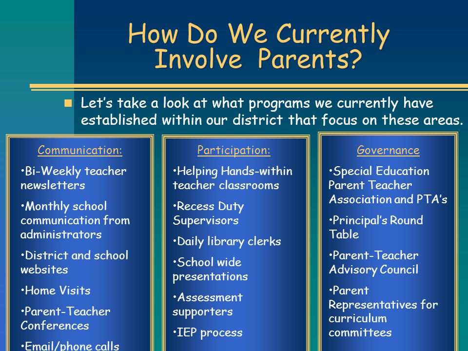 How Do We Currently Involve Parents