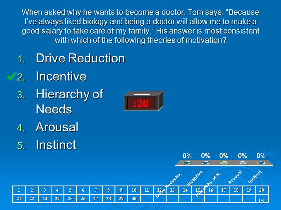 Drive Reduction Incentive Hierarchy of Needs Arousal Instinct :20