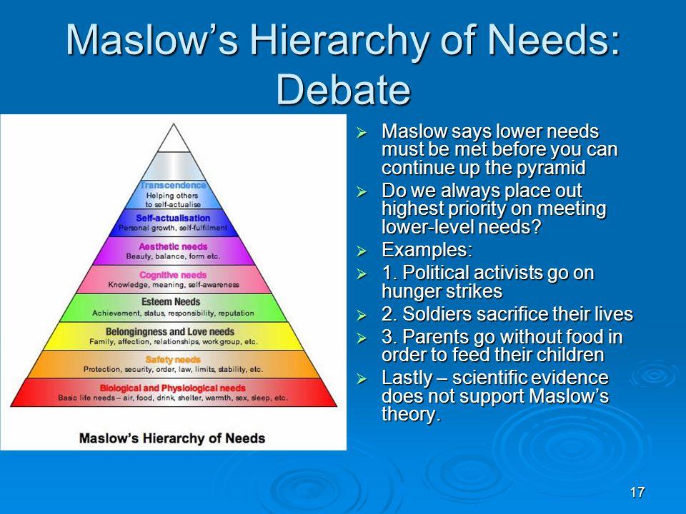 Maslow's Hierarchy of Needs: Debate