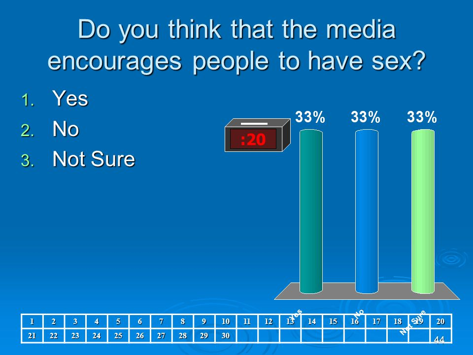 Do you think that the media encourages people to have sex