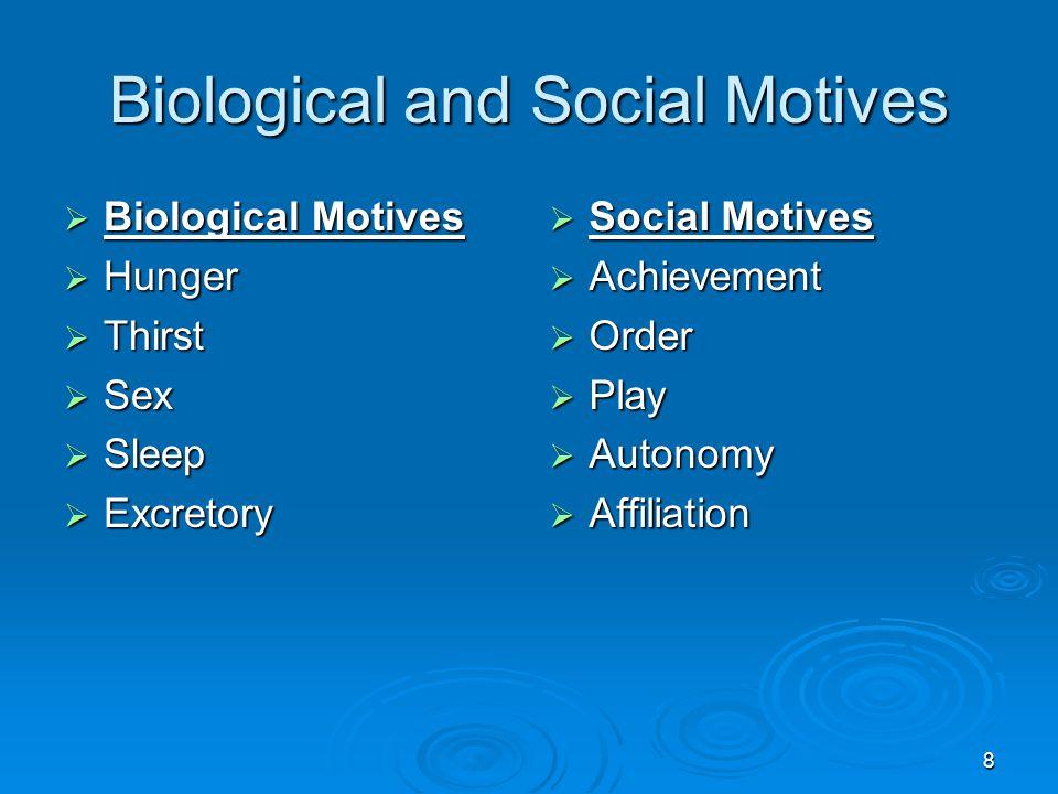 Biological and Social Motives