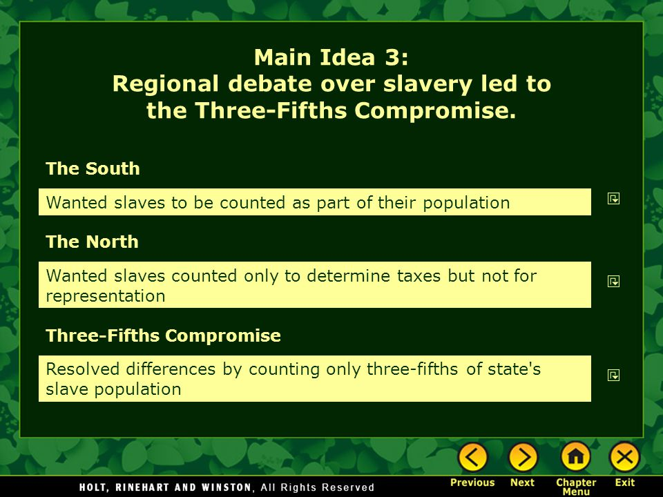 Main Idea 3: Regional debate over slavery led to the Three-Fifths Compromise.