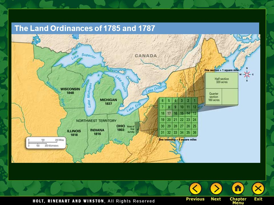 The Land Ordinances of 1785 and 1787