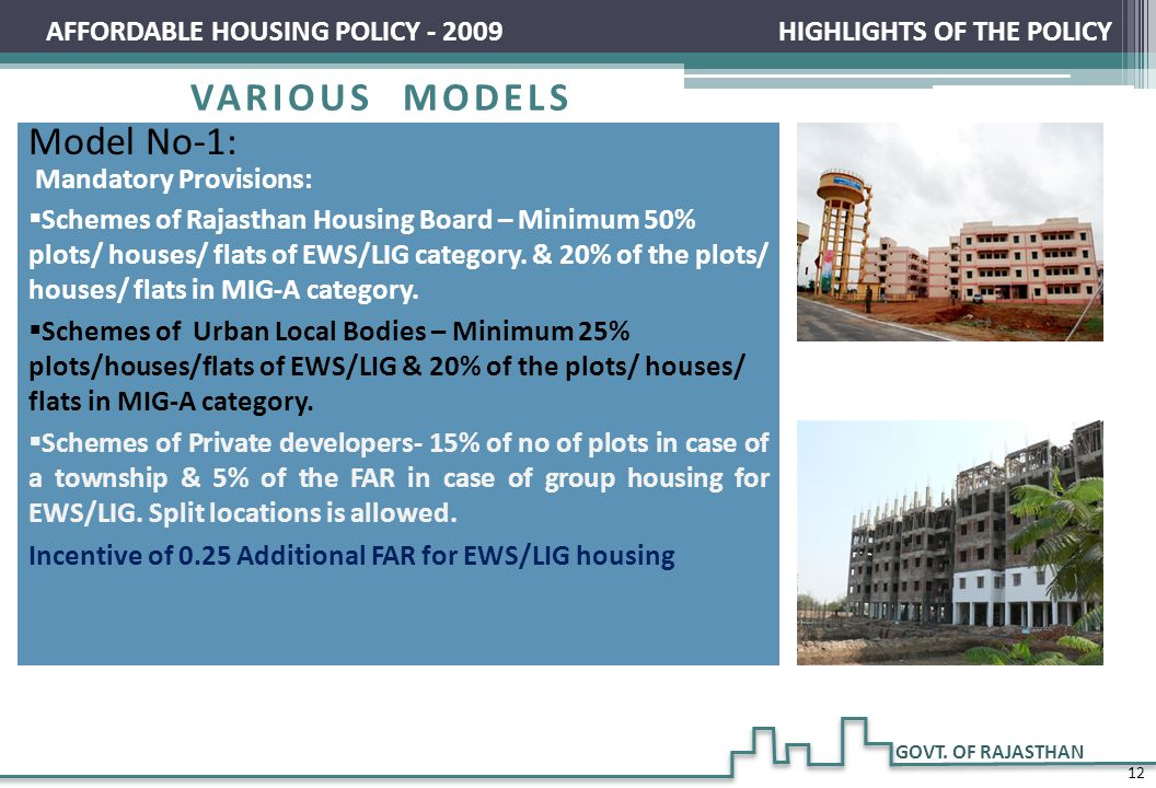 VARIOUS MODELS Model No-1: AFFORDABLE HOUSING POLICY - 2009