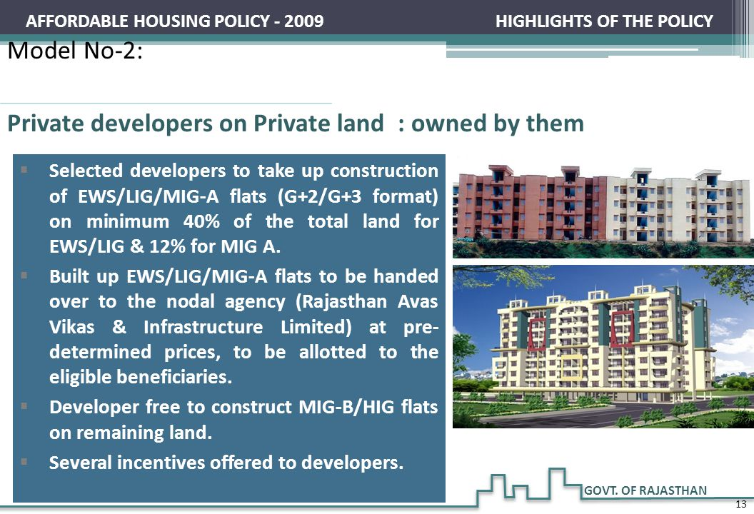 Model No-2: Private developers on Private land : owned by them