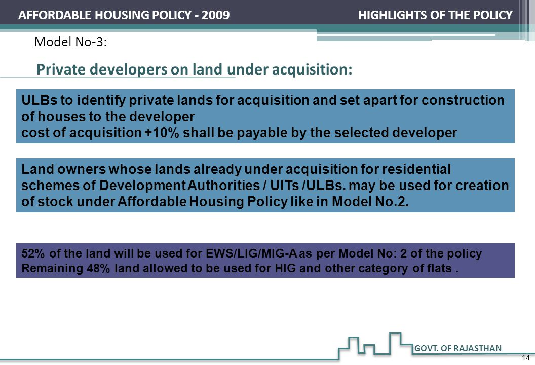 Model No-3: AFFORDABLE HOUSING POLICY - 2009 HIGHLIGHTS OF THE POLICY
