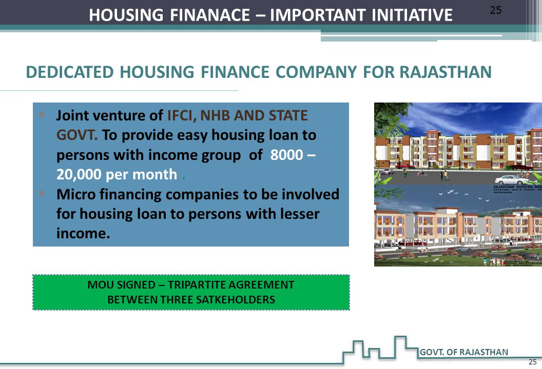 HOUSING FINANACE – IMPORTANT INITIATIVE