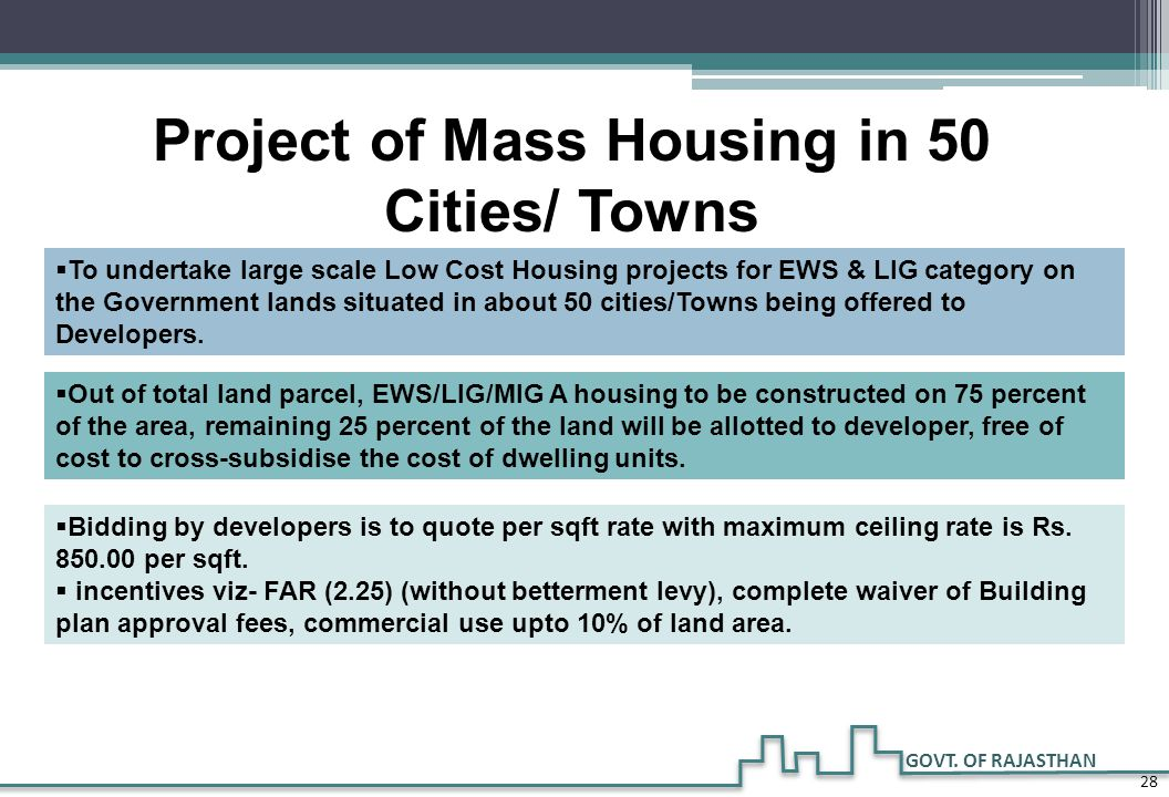 Project of Mass Housing in 50 Cities/ Towns