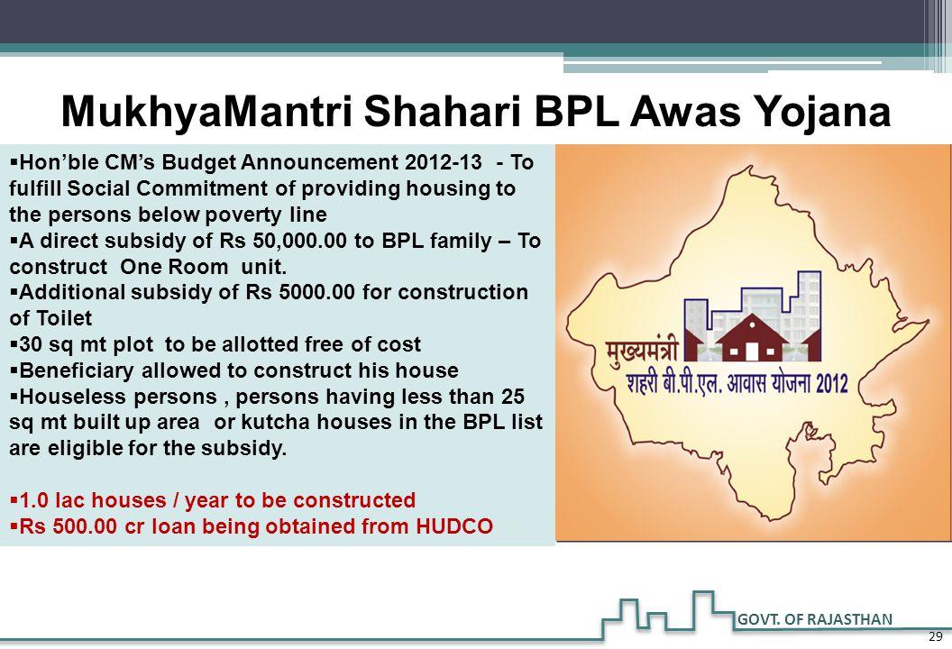 MukhyaMantri Shahari BPL Awas Yojana