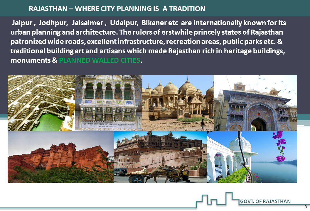 RAJASTHAN – WHERE CITY PLANNING IS A TRADITION