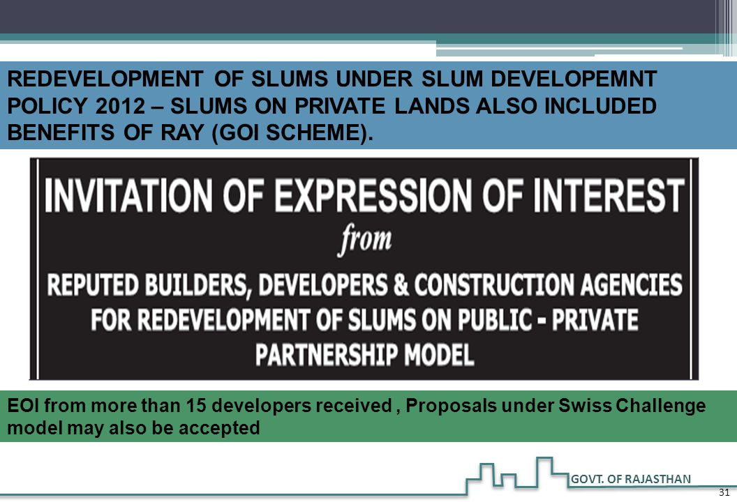 REDEVELOPMENT OF SLUMS UNDER SLUM DEVELOPEMNT POLICY 2012 – SLUMS ON PRIVATE LANDS ALSO INCLUDED BENEFITS OF RAY (GOI SCHEME).