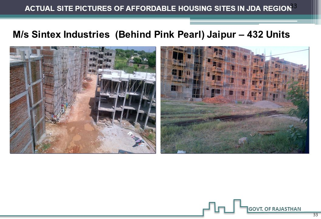M/s Sintex Industries (Behind Pink Pearl) Jaipur – 432 Units