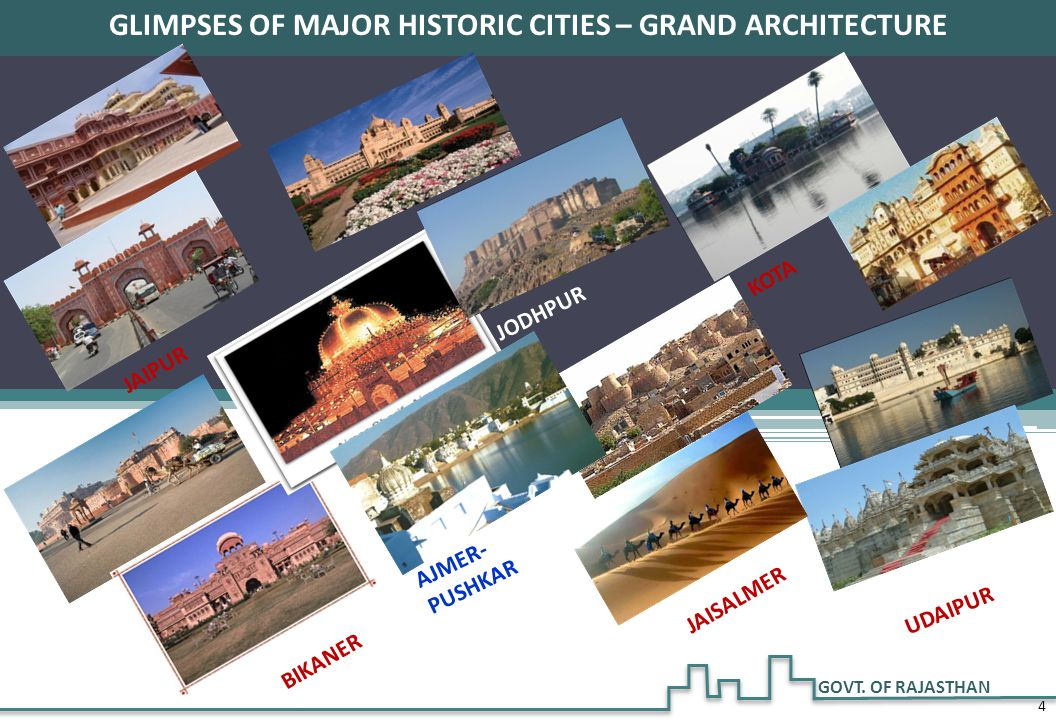 GLIMPSES OF MAJOR HISTORIC CITIES – GRAND ARCHITECTURE