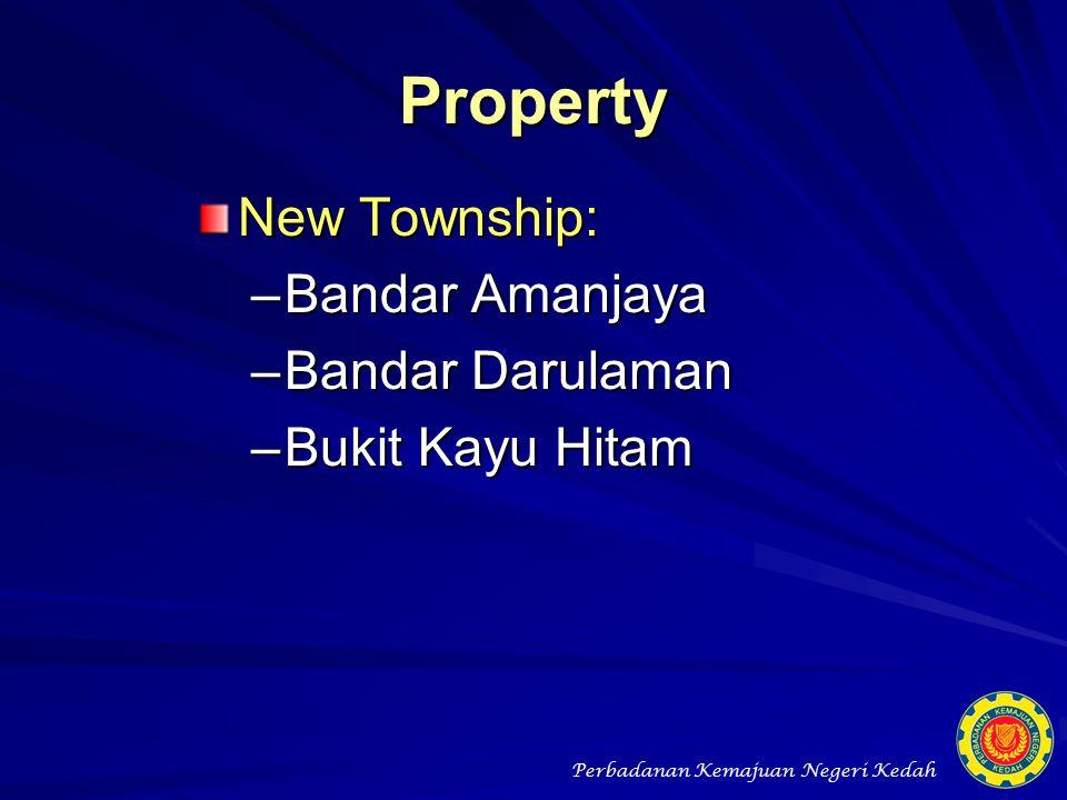 Property New Township: Bandar Amanjaya Bandar Darulaman