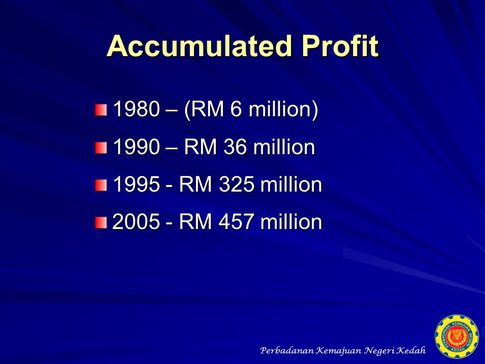 Accumulated Profit 1980 – (RM 6 million) 1990 – RM 36 million