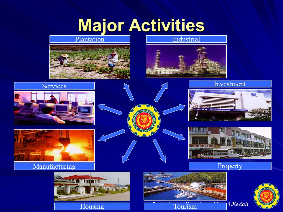 Major Activities Plantation Industrial Investment Services Property