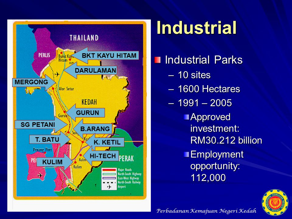 Industrial Industrial Parks 10 sites 1600 Hectares 1991 – 2005