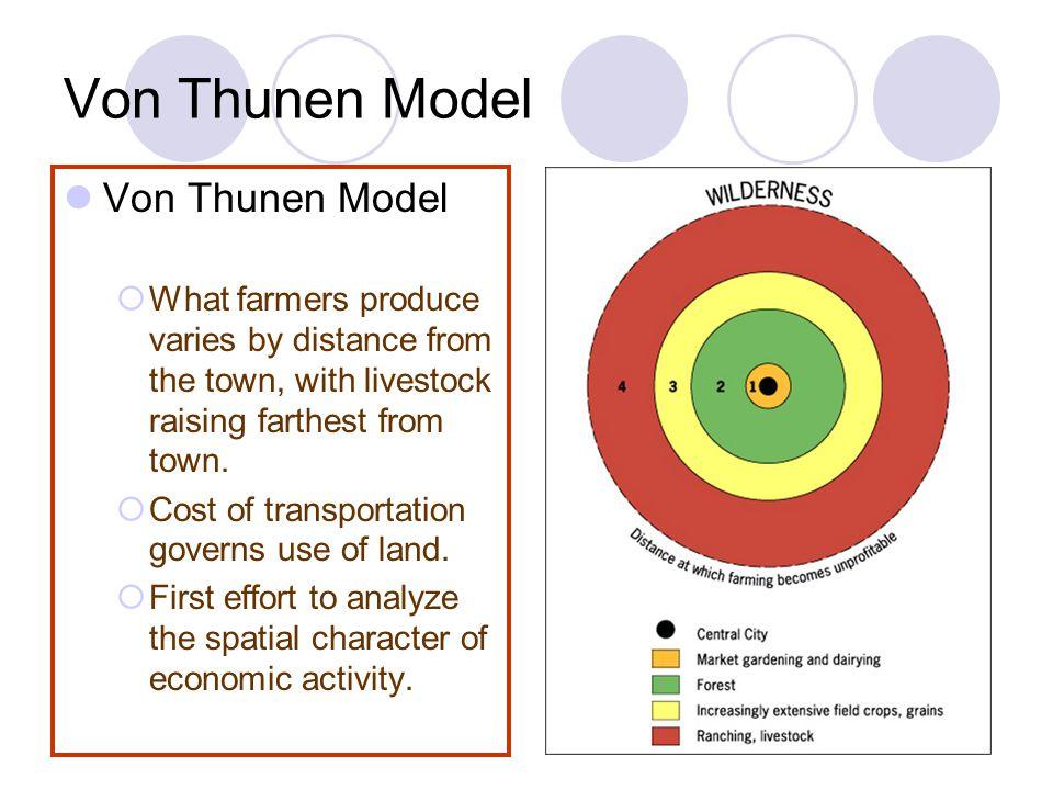 Von Thunen Model Von Thunen Model