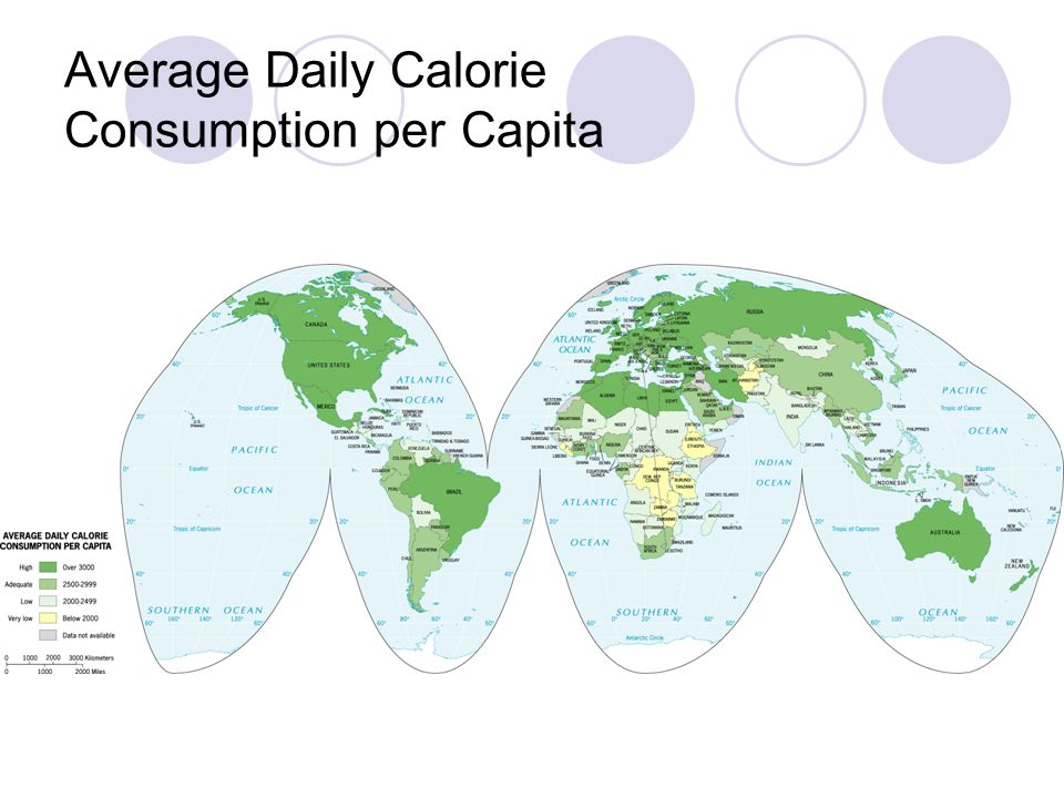 Average Daily Calorie Consumption per Capita