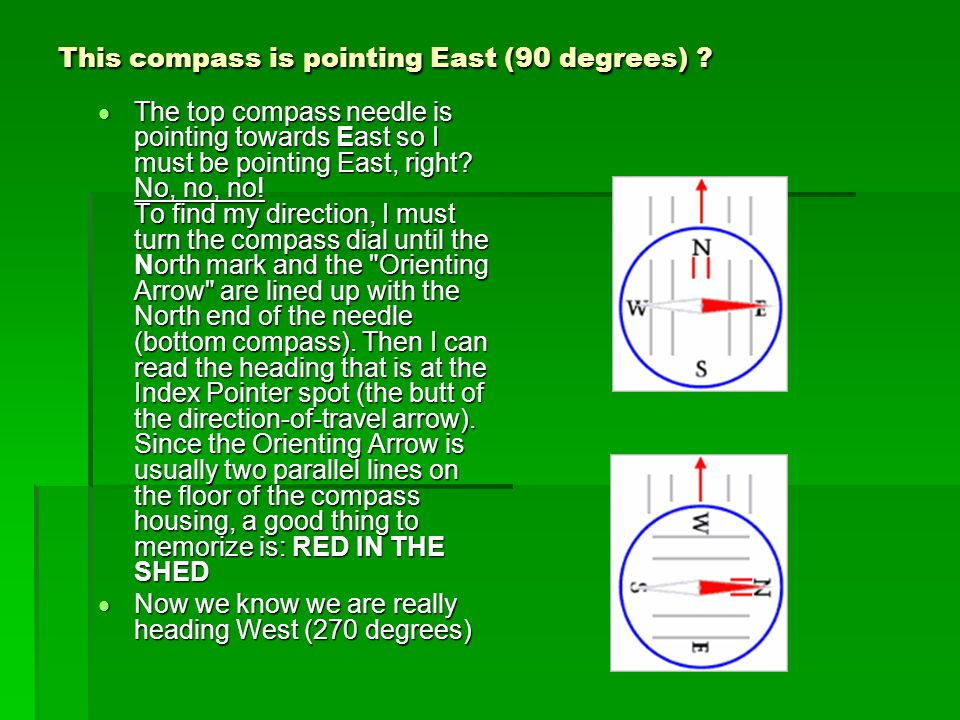 This compass is pointing East (90 degrees)