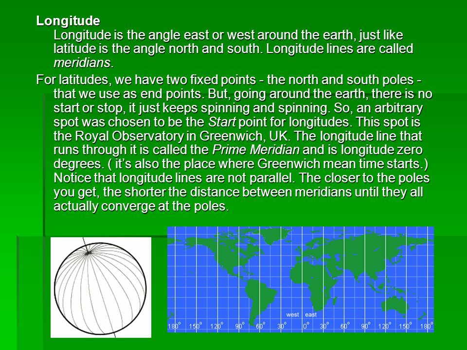 Longitude Longitude is the angle east or west around the earth, just like latitude is the angle north and south. Longitude lines are called meridians.