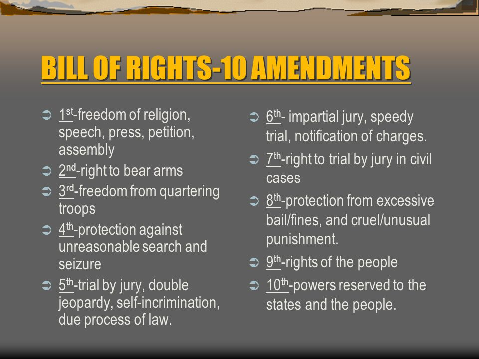 BILL OF RIGHTS-10 AMENDMENTS
